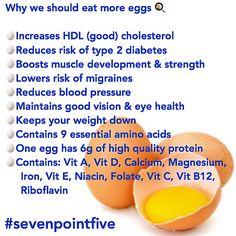 10 reasons you should eat eggs 🥚