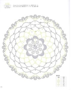 #ClippedOnIssuu from Lace crochet best pattern vol 1 2013