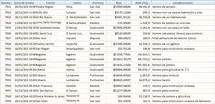 Remates Seleccionados: Remates publicados hoy 31-10-2014
