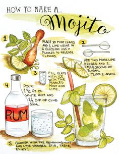 How to Make a Mojito Illustration Art by SweetClementinePrint