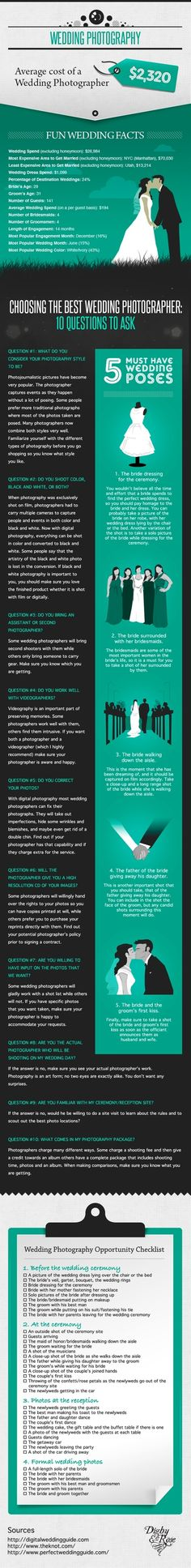 [INFOGRAPHIC] Complete Guide For Choosing a Wedding Photographer | Digby & Rose Invitations DC