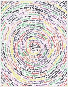 """The personal narrative is the heart of all writing. Writing isn't a market analysis and it isn't a researched argument about global warming. Writing comes from the soul; it aims to enlighten writers and move readers.    I now propose the """"Creativity Core"""":    In the Creativity Core: Students experiment with all genres and styles of writing and related arts. They write poetry, memoir, plays, stories, songs and more. They also create language art like mind maps, cartoons, and visual poems."""