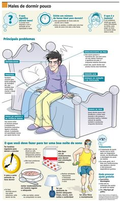 Are You Having Sleep Problems At Night? These tips will help you overcome sleep problems which are essentials for good health Mens Fitness, Fitness Tips, Health And Wellness, Health Fitness, Mental Health, I Love Sleep, Learning For Life, Personal Fitness, Sleep Problems