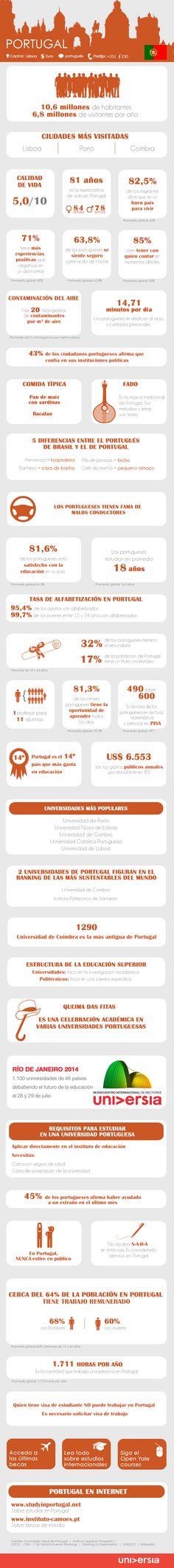Más de 30 datos que debes tener en cuenta para estudiar o trabajar en Portugal