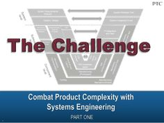 Combat Product Complexity with Systems Engineering Part 1 by PTC via slideshare