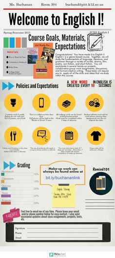 Created my own Syllabus Infographic! So easy with Piktochart!
