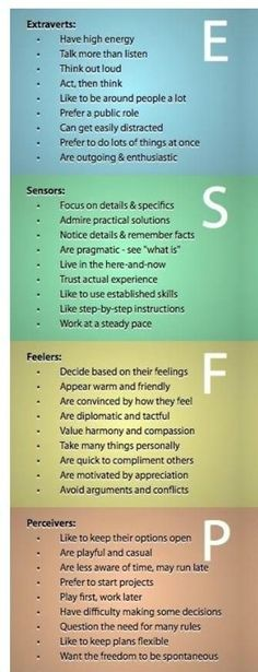 ESFP. My discovered this is my actual personality type, but I am hardly extroverted