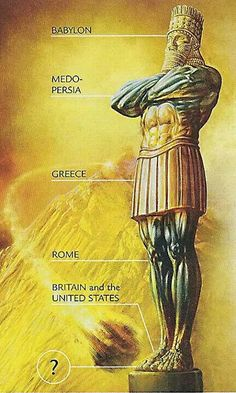 The Image in the Book of Daniel