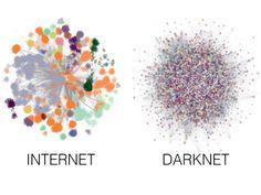Un estudio ha revelado por qué la red oscura o darknet –ideada para mantener la privacidad de sus usuarios– es más resiliente que el resto de internet.