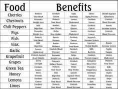 food and benefits of fruits