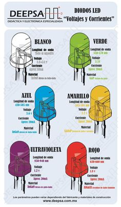 Different LEDs – porbodeco.online Different LEDs – porbodeco. Electronic Circuit Projects, Electrical Projects, Electronic Engineering, Electrical Engineering, Electrical Wiring, Mechanical Engineering, Electronics Components, Electronics Projects, Electronics Gadgets