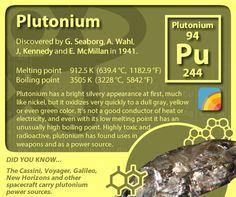 #periodictableofelements #periodictable #plutonium