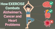 Physical activity is a powerful force to reduce your risk of chronic disease and may even help you recover from heart problems and cancer. http://fitness.mercola.com/sites/fitness/archive/2017/03/17/exercise-combats-heart-problems-alzheimers-cancer.aspx?utm_source=dnl&utm_medium=email&utm_content=art2&utm_campaign=20170317Z1_UCM&et_cid=DM136457&et_rid=1929813953