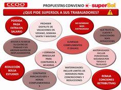 CCOO Supersol Málaga: Lo que pide Supersol a sus trabajadores, lo que ac...
