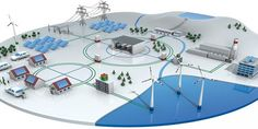 Smart Grid & Their Application in the Grid SystemWhat is Grid?Concept of smart grid is quite...