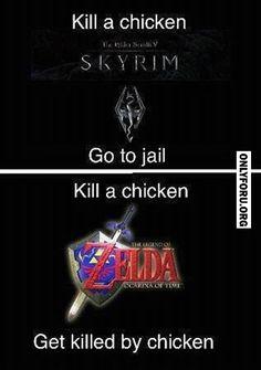 Skyrim Vs Zelda