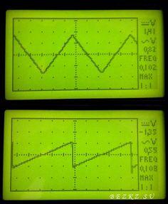 Осциллограф на микроконтроллере ATMEGA32А Arduino, Line Chart, Grid