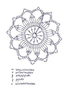 Crochet Granny, Crochet Motif, Crochet Doilies, Crochet Flowers, Crochet Stitches, Crochet Patterns, Yarn Crafts, Diy And Crafts, Crochet Decoration