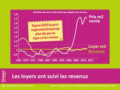 17/09/13 - Loi #ALUR : Impact sur l'investissement locatif #immobilier
