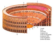Interesting Fact: About 5,000 wild beasts were killed during the inaugural festival of the Colosseum, which lasted for 100 days. Link: http://www.sacred-destinations.com/italy/rome-colosseum