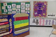 """Awesome music room organization! This """"music burger"""" helps students organize their thoughts to write paragraphs to describe music."""