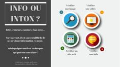 Info ou intox : comment vérifier ? by baccadoc on Genial.ly
