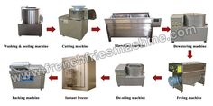Small French Fries production line is specially designed to produce frozen French fries, models like and for your choice. Potato Chips Machine, Banana Chips, Plant Sale, French Fries, Scale, Frozen, Potatoes, Link, Sweet