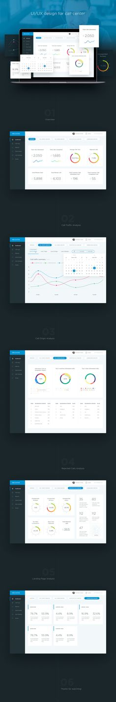 "UI/UX design for ""Pro Active"" call center."