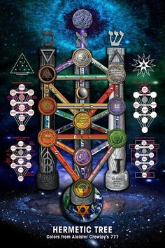 hermetic tree of life Occult Symbols, Masonic Symbols, Occult Art, Tarot, Sacred Geometry Symbols, Mandala, Esoteric Art, Book Of Shadows, Tree Of Life