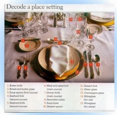 Setting a Formal Table