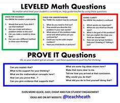 Leveled math questions to engage, level, and differentiate math instruction… Math Teacher, Math Classroom, Teaching Math, Teacher Table, Teacher Binder, Google Classroom, Math Strategies, Math Resources, Math Coach