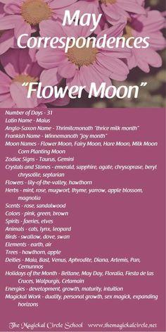 Full Moon Names, Wiccan Quotes, Moon Zodiac, Native American Spirituality, Moon Spells, Grimoire Book, Full Moon Ritual, Zodiac Signs Taurus, Aura Colors