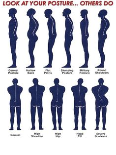 Check out your posture! Is it correct?