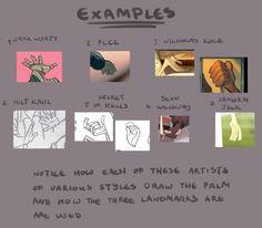 Hands Tutorial from myshrinkingviolet on Tumblr