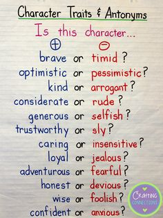 ELA Anchor Charts: Character Traits and Antonyms Teaching Writing, Teaching English, Learn English, Writing Tips, Writing Prompts, Teaching Character, Character Traits Activities, Character Development, English Lessons