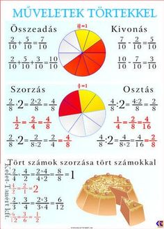 Math 5, 4th Grade Math, Home Learning, Study Help, Math For Kids, Teaching Tips, Algebra, Kids Education, Tricks