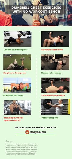 Learn the best dumbbell chest exercises that you can do without a workout bench to develop your pecs effectively. Dumbbell Chest Workout, Chest And Back Workout, Best Chest Workout, Chest Workouts, Lower Chest Exercises, Gym Workout Tips, At Home Workouts, Workout Men, Strength Workout