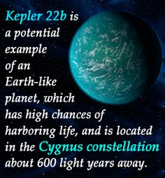 Fact about Keppler 22b Earth-like planet