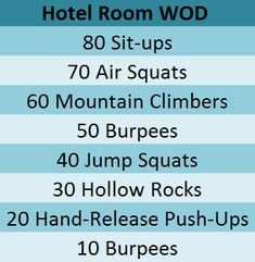 Hotel room WOD - no equipment needed great to do... Butane those jump squats jump squat burpees! Don't be a slacker! Do circuit 3 times