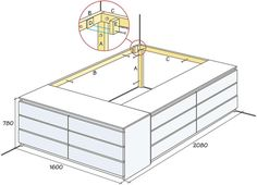 Förvaring och säng i ett – bygg ett sovloft på byråer - Hus & Hem
