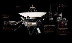 VOYAGER 1 - 20 aout 1977 -jupiter saturne héliopause milieu interstellaire - NASA