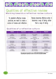 Working towards a reflective review culture   SELF REVIEW   Page 5   Qualities of effective review   To establish effective re...