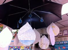 Here's a neat way to display writing about weather.