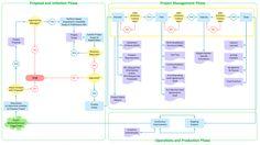 Entity Relationship Diagram Erd Example  Conceptual Erd Of An