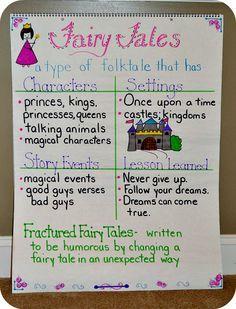 Teaching Fourth: Fairy Tales Anchor Chart