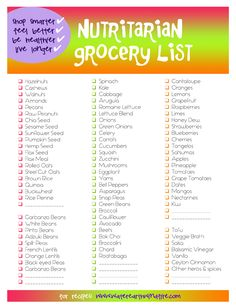 Healthy grocery list ... Not a complete list, but it has all the Nutritarian Basics