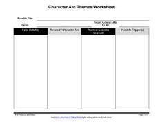 Character Arc Worksheet by illuminara on DeviantArt | Character ...