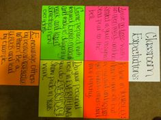 A, B, C, D, & E Classroom Expectations Posters for middle school