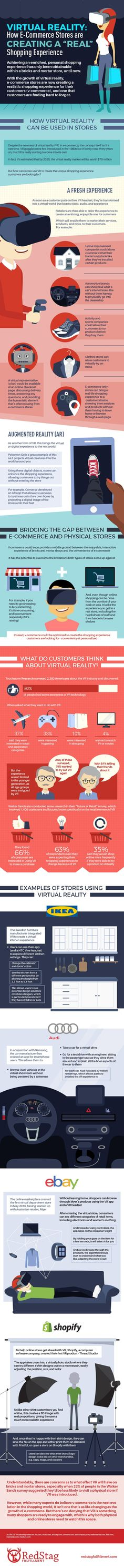 How Virtual Reality Could Help Your Ecommerce Website [Infographic]