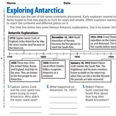 Antarctica Printables | TIME For Kids 3rd Grade Social Studies, Winter House, Antarctica, School Projects, Continents, Geography, Homeschool, Printables, Study
